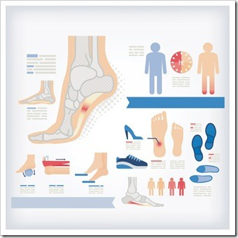 Foot Pain Pooler GA Plantar Fasciitis