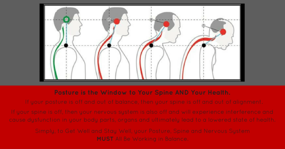 Posture Kinnelon NJ Health Predictor